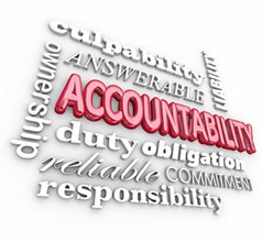 Accountability 3d Word Collage Responsibility Culpability Duty